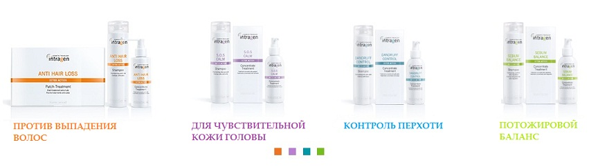 INTRAGEN - для лечения волос и кожи головы